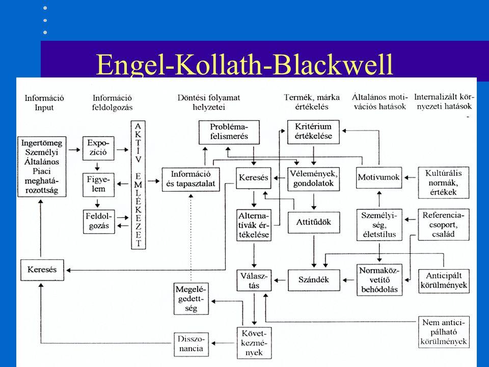 Engel-Kollath-Blackwell