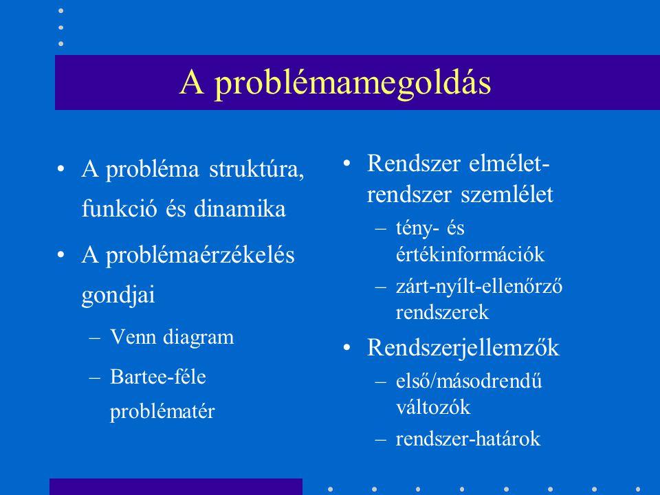 A problémamegoldás A probléma struktúra, funkció és dinamika A problémaérzékelés gondjai –Venn diagram –Bartee-féle problématér Rendszer elmélet- rend