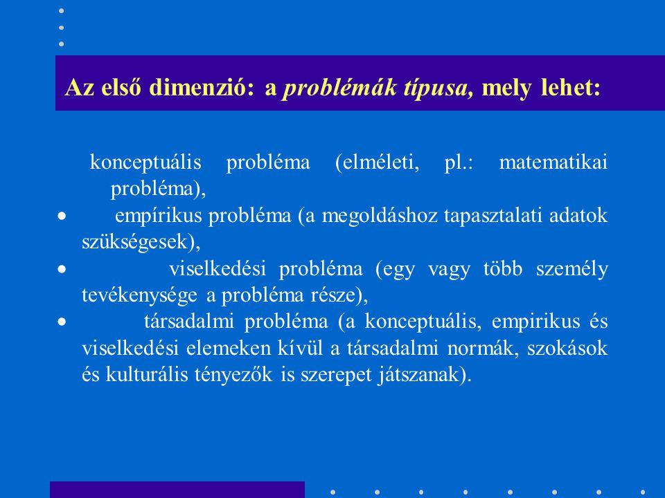 Az első dimenzió: a problémák típusa, mely lehet: konceptuális probléma (elméleti, pl.: matematikai probléma),  empírikus probléma (a megoldáshoz tap