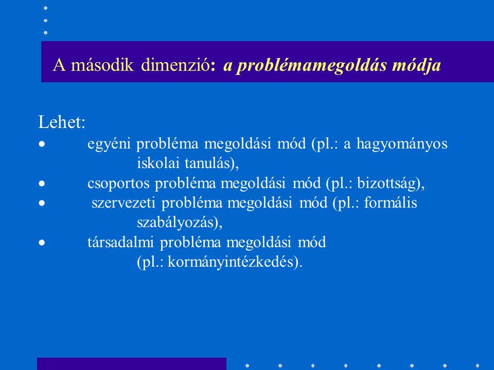 A második dimenzió: a problémamegoldás módja Lehet:  egyéni probléma megoldási mód (pl.: a hagyományos iskolai tanulás),  csoportos probléma megoldá