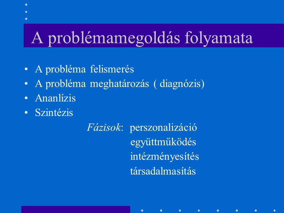 A problémamegoldás folyamata A probléma felismerés A probléma meghatározás ( diagnózis) Ananlízis Szintézis Fázisok: perszonalizáció együttműködés int