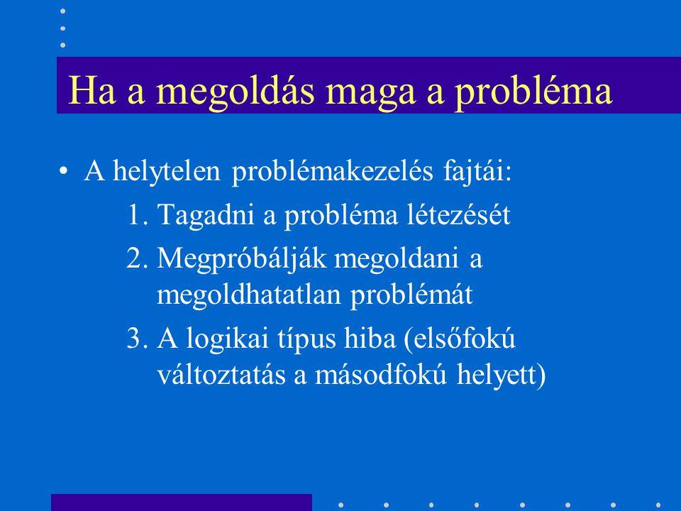 Ha a megoldás maga a probléma A helytelen problémakezelés fajtái: 1. Tagadni a probléma létezését 2. Megpróbálják megoldani a megoldhatatlan problémát