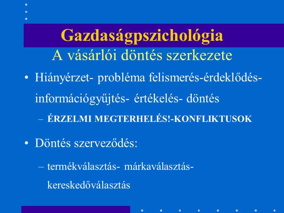 Gazdaságpszichológia A vásárlói döntés szerkezete Hiányérzet- probléma felismerés-érdeklődés- információgyűjtés- értékelés- döntés –ÉRZELMI MEGTERHELÉ