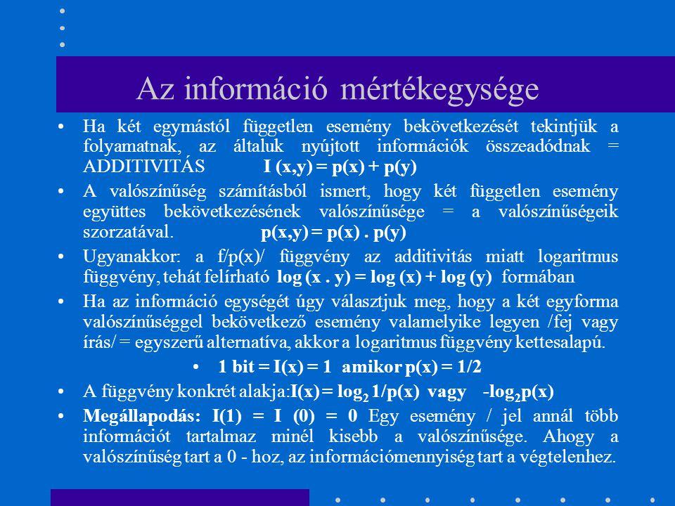 Az információ mértékegysége Ha két egymástól független esemény bekövetkezését tekintjük a folyamatnak, az általuk nyújtott információk összeadódnak =