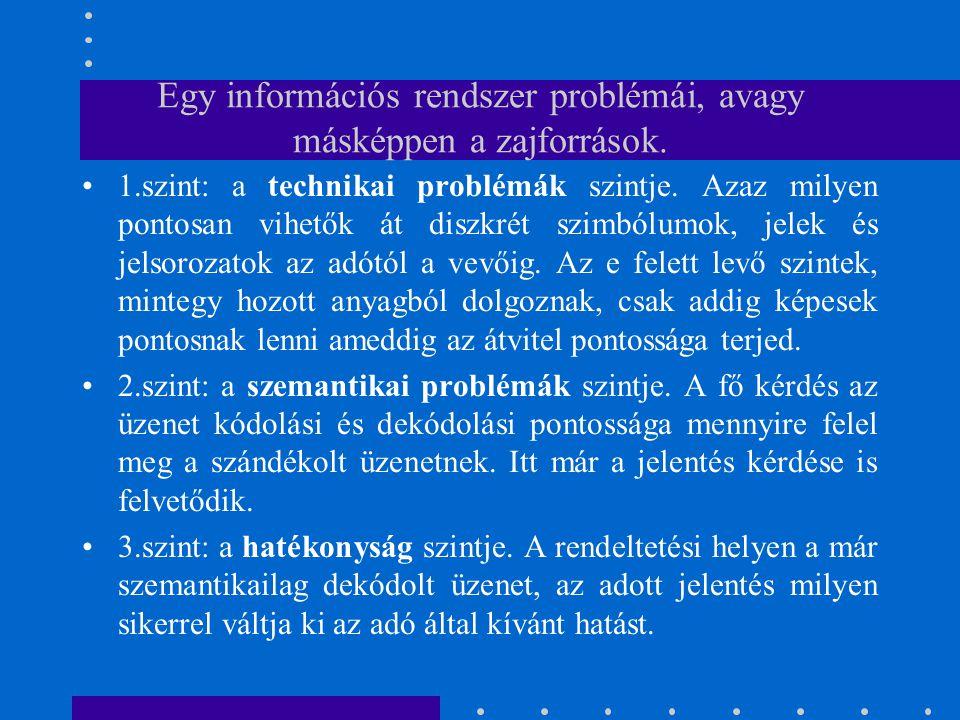 Egy információs rendszer problémái, avagy másképpen a zajforrások. 1.szint: a technikai problémák szintje. Azaz milyen pontosan vihetők át diszkrét sz