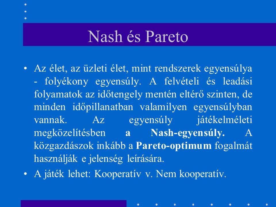 Nash és Pareto Az élet, az üzleti élet, mint rendszerek egyensúlya - folyékony egyensúly. A felvételi és leadási folyamatok az időtengely mentén eltér