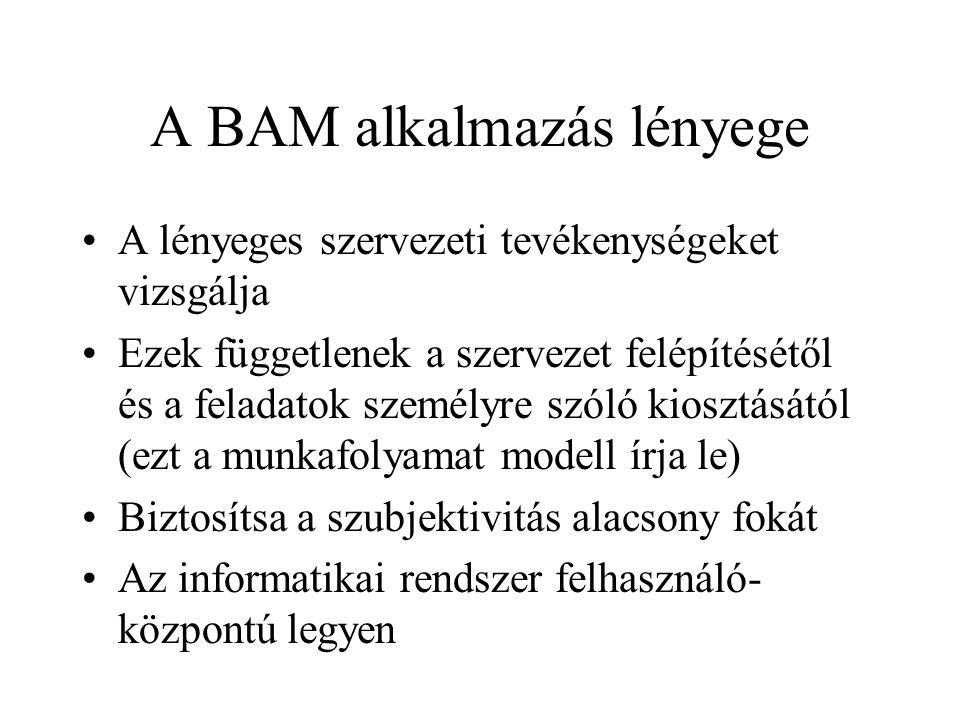A BAM alkalmazás lényege A lényeges szervezeti tevékenységeket vizsgálja Ezek függetlenek a szervezet felépítésétől és a feladatok személyre szóló kiosztásától (ezt a munkafolyamat modell írja le) Biztosítsa a szubjektivitás alacsony fokát Az informatikai rendszer felhasználó- központú legyen