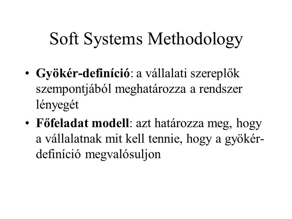 Soft Systems Methodology Gyökér-definíció: a vállalati szereplők szempontjából meghatározza a rendszer lényegét Főfeladat modell: azt határozza meg, hogy a vállalatnak mit kell tennie, hogy a gyökér- definíció megvalósuljon