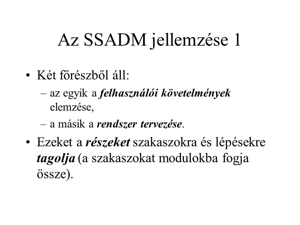Az SSADM jellemzése 2 A szakaszok összessége lefedi az adatmodellezés technikáit, a követelmény- elemzést és a szoftver tervezést.