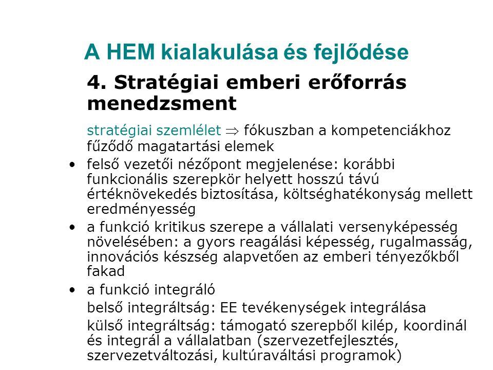 A HEM kialakulása és fejlődése 4. Stratégiai emberi erőforrás menedzsment stratégiai szemlélet  fókuszban a k ompetenciákhoz fűződő magatartási eleme