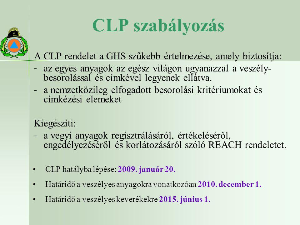 10 22.10.2009 CLP szabályozás A CLP rendelet a GHS szűkebb értelmezése, amely biztosítja: − − az egyes anyagok az egész világon ugyanazzal a veszély- besorolással és címkével legyenek ellátva.