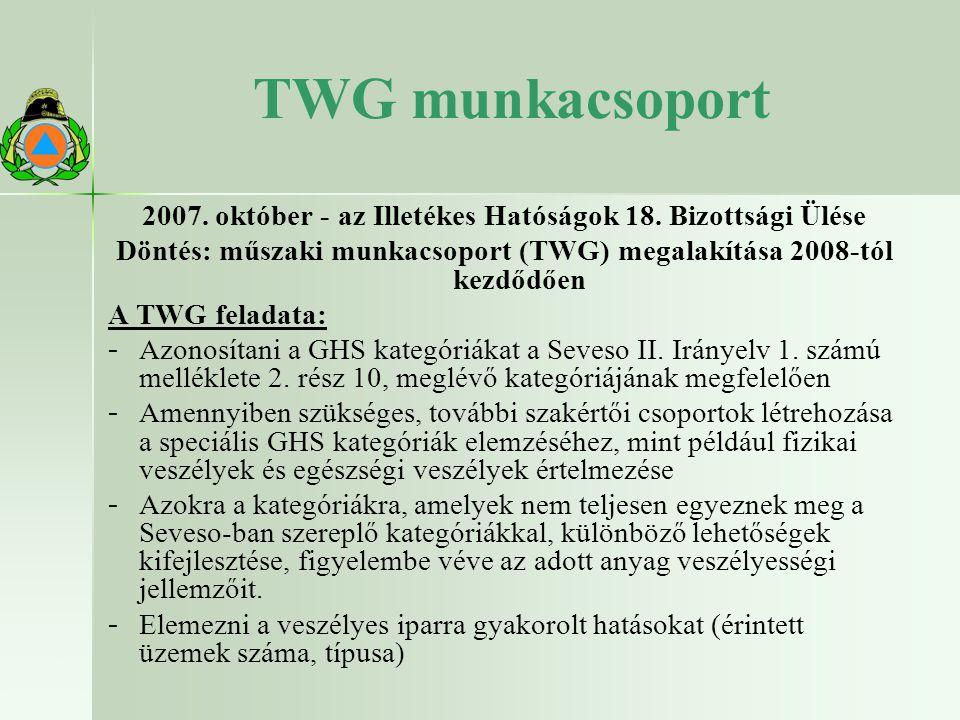 12 22.10.2009 TWG munkacsoport 2007.október - az Illetékes Hatóságok 18.