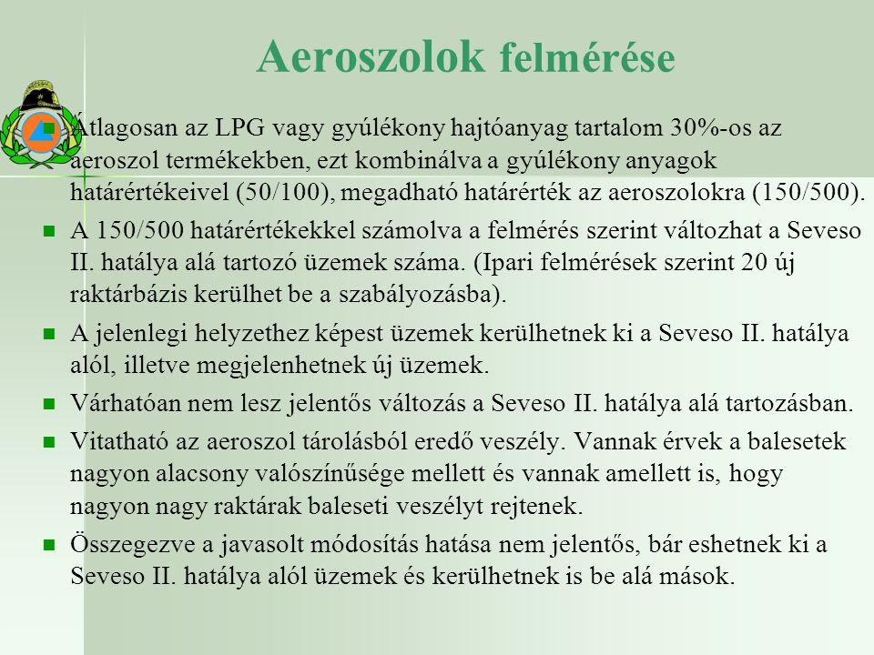 Aeroszolok felmérése Átlagosan az LPG vagy gyúlékony hajtóanyag tartalom 30%-os az aeroszol termékekben, ezt kombinálva a gyúlékony anyagok határértékeivel (50/100), megadható határérték az aeroszolokra (150/500).