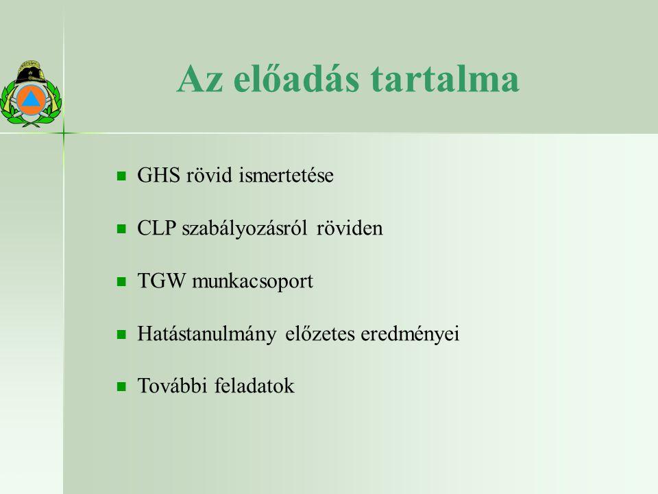 Az előadás tartalma 22.10.2009 GHS rövid ismertetése CLP szabályozásról röviden TGW munkacsoport Hatástanulmány előzetes eredményei További feladatok