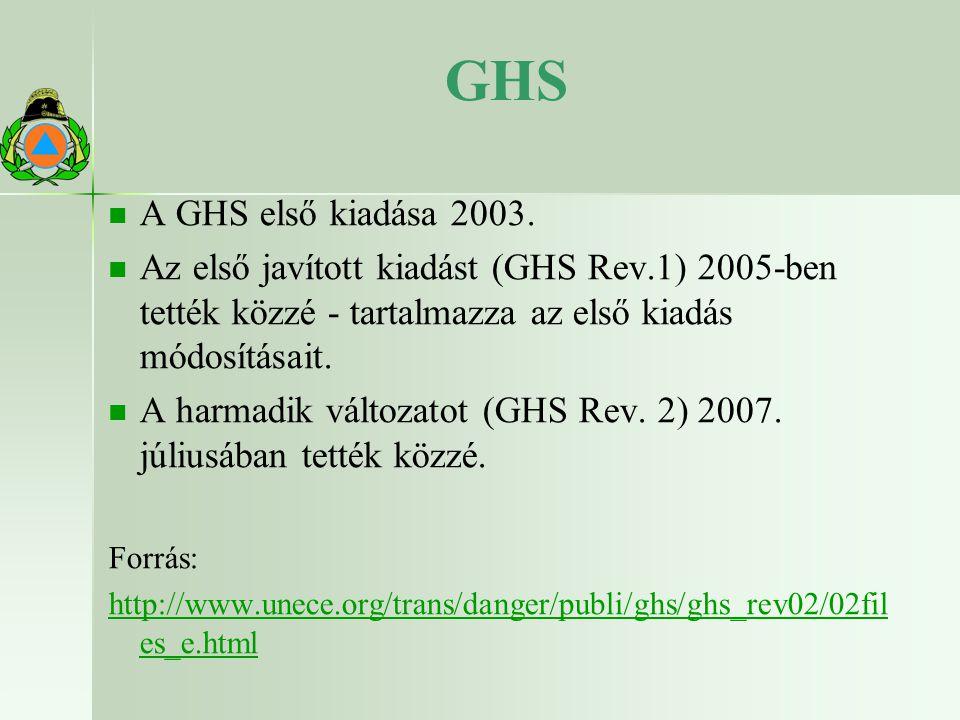 6 22.10.2009 GHS A GHS első kiadása 2003.