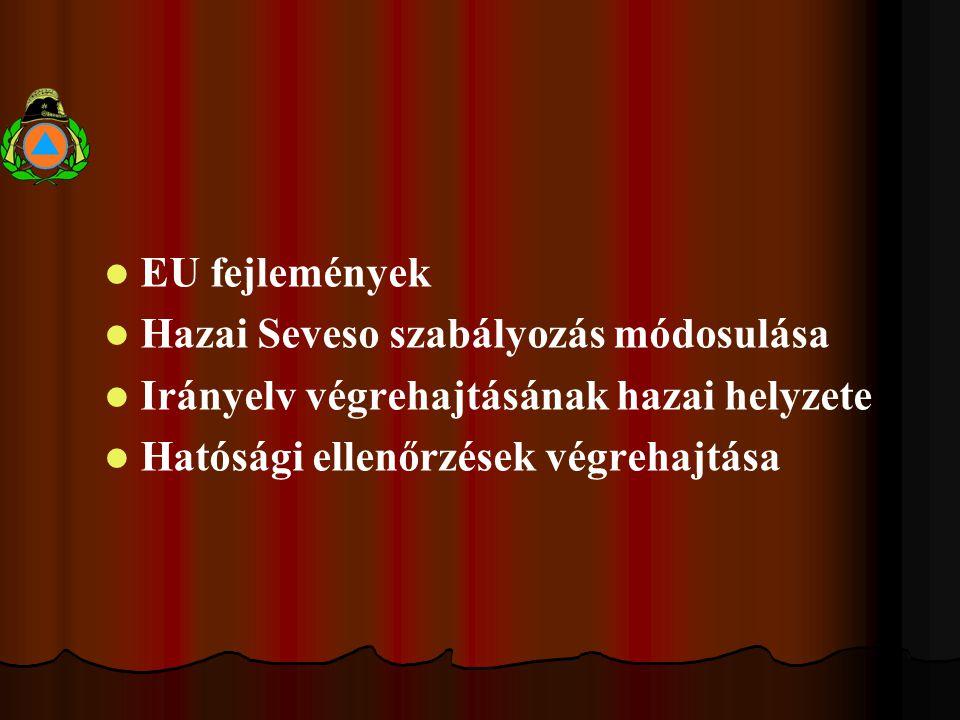 EU fejlemények Hazai Seveso szabályozás módosulása Irányelv végrehajtásának hazai helyzete Hatósági ellenőrzések végrehajtása