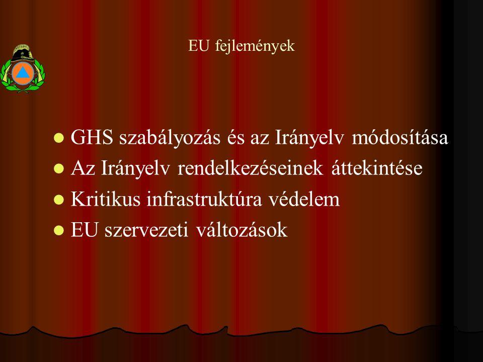GHS szabályozás és az Irányelv módosítása Az Irányelv rendelkezéseinek áttekintése Kritikus infrastruktúra védelem EU szervezeti változások EU fejlemények