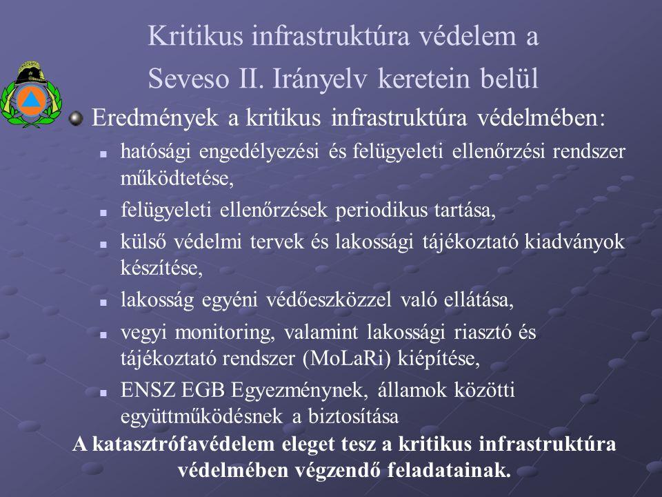 Kritikus infrastruktúra védelem a Seveso II. Irányelv keretein belül Eredmények a kritikus infrastruktúra védelmében: hatósági engedélyezési és felügy