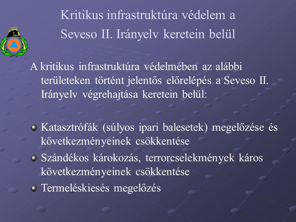 Kritikus infrastruktúra védelem a Seveso II. Irányelv keretein belül A kritikus infrastruktúra védelmében az alábbi területeken történt jelentős előre