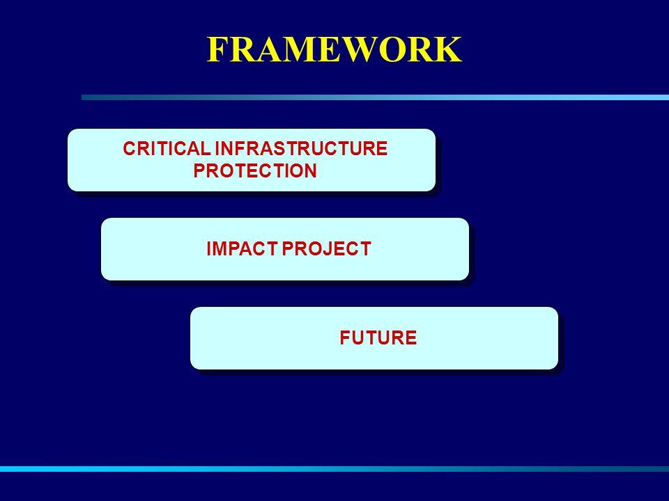 A European Programme for Critical Infrastructure Protection EPCIP