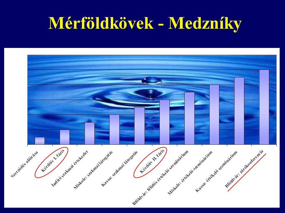 Mérföldkövek - Medzníky
