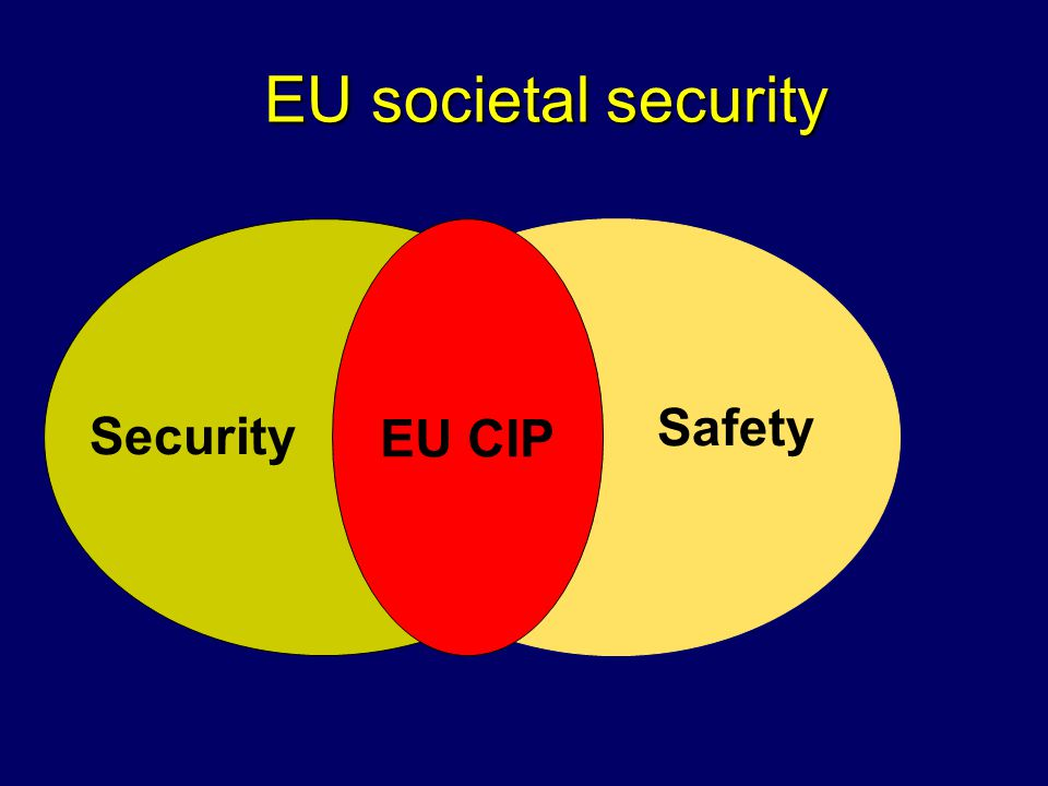 EU societal security EU CIP Safety Security