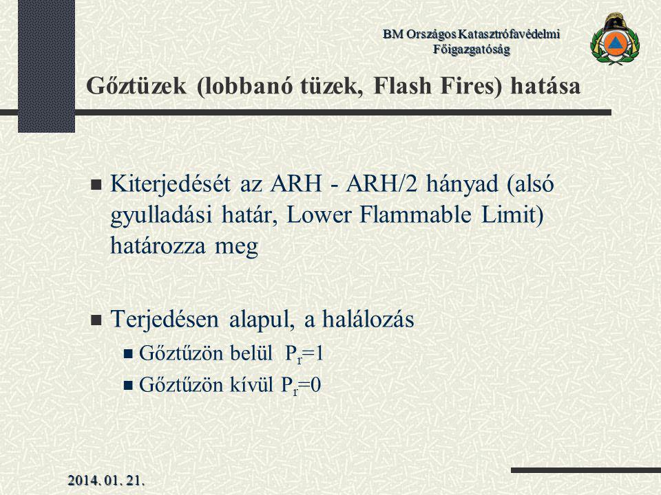2014. 01. 21. BM Országos Katasztrófavédelmi Főigazgatóság Gőztüzek (lobbanó tüzek, Flash Fires) hatása Kiterjedését az ARH - ARH/2 hányad (alsó gyull