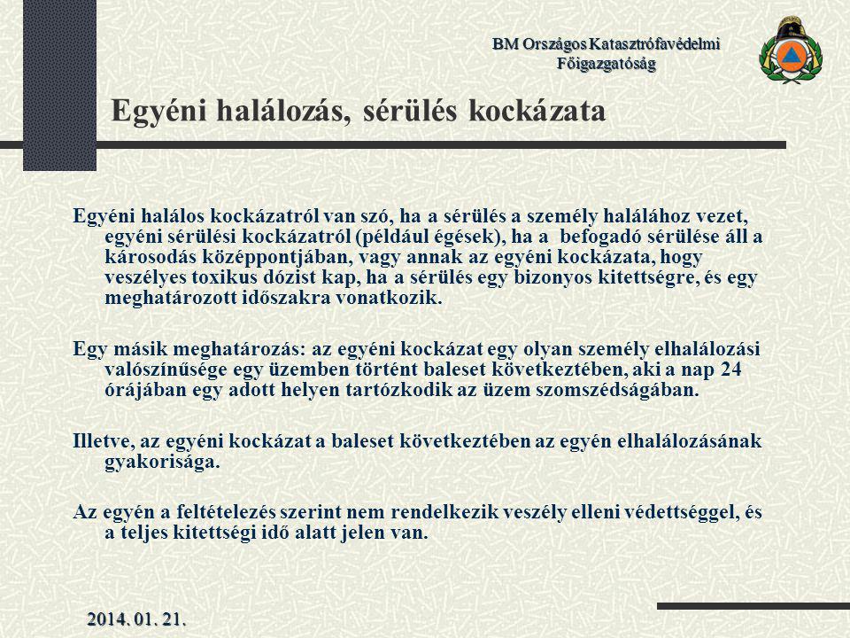2014. 01. 21. BM Országos Katasztrófavédelmi Főigazgatóság Egyéni halálozás, sérülés kockázata Egyéni halálos kockázatról van szó, ha a sérülés a szem