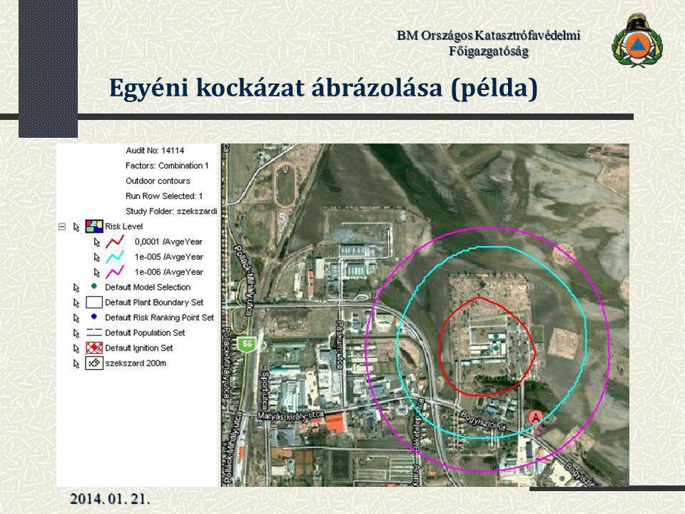 2014. 01. 21. BM Országos Katasztrófavédelmi Főigazgatóság Egyéni kockázat ábrázolása (példa)