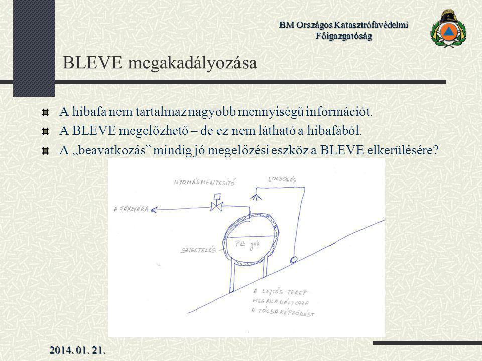 2014. 01. 21. BM Országos Katasztrófavédelmi Főigazgatóság BLEVE megakadályozása A hibafa nem tartalmaz nagyobb mennyiségű információt. A BLEVE megelő
