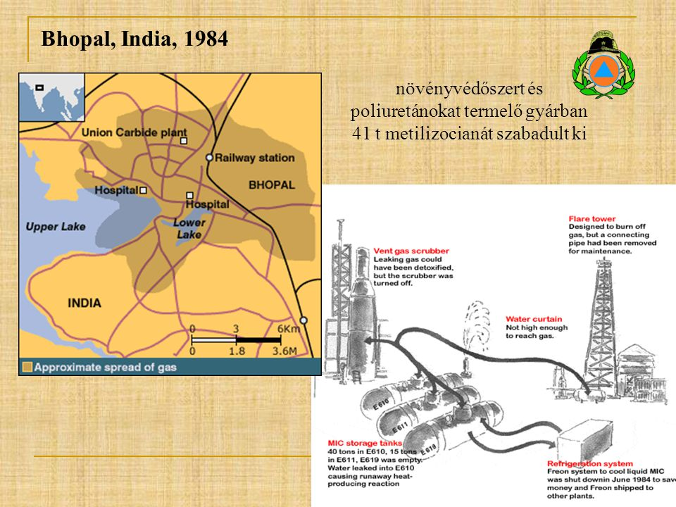 Bhopal, India, 1984 növényvédőszert és poliuretánokat termelő gyárban 41 t metilizocianát szabadult ki