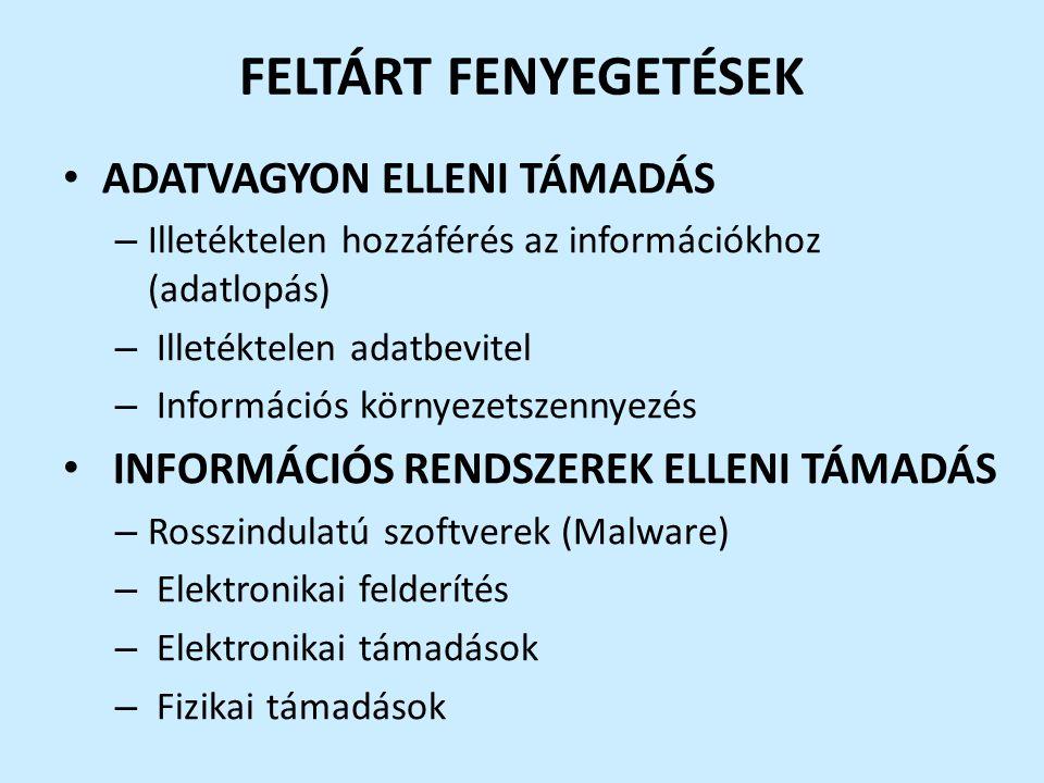 FELTÁRT FENYEGETÉSEK ADATVAGYON ELLENI TÁMADÁS – Illetéktelen hozzáférés az információkhoz (adatlopás) – Illetéktelen adatbevitel – Információs környe