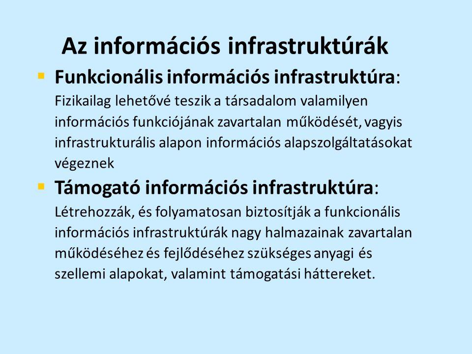 A FUNKCIONÁLIS INFORMÁCIÓS INFRASTRUKTÚRÁK A KÜLÖNBÖZŐ INFOKOMMUNIKÁCIÓS RENDSZEREK KÖRÉ CSOPORTOSÍTHATÓK Infokommunikációs rendszerek: Számítógép-hálózatok (LAN, MAN, WAN, WWW) Vezetékes távközlő rendszerek (analóg, ISDN) Vezeték nélküli távközlő rendszerek Mobil cellás rádiótelefon rendszerek (GSM) Diszpécser Földi Mobil Hálózatok (TETRA) Személyhívó rendszerek Műholdas távközlési rendszerek Műholdas navigációs rendszerek (GPS), stb
