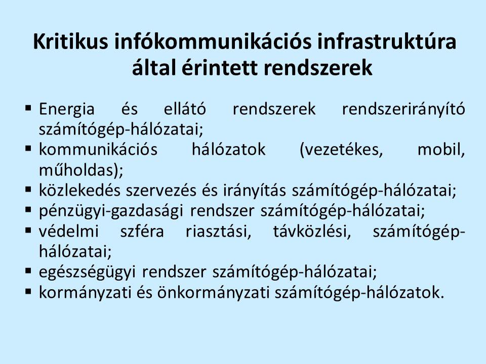 Kritikus infókommunikációs infrastruktúra által érintett rendszerek  Energia és ellátó rendszerek rendszerirányító számítógép-hálózatai;  kommunikác