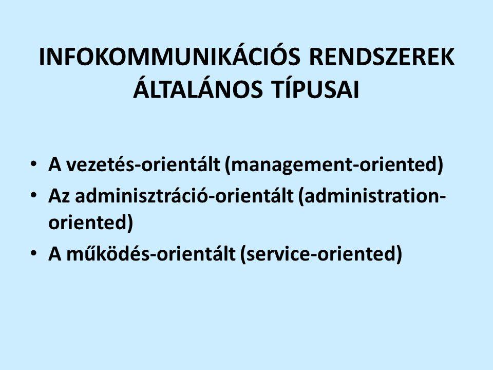 INFOKOMMUNIKÁCIÓS RENDSZEREK ÁLTALÁNOS TÍPUSAI A vezetés-orientált (management-oriented) Az adminisztráció-orientált (administration- oriented) A műkö