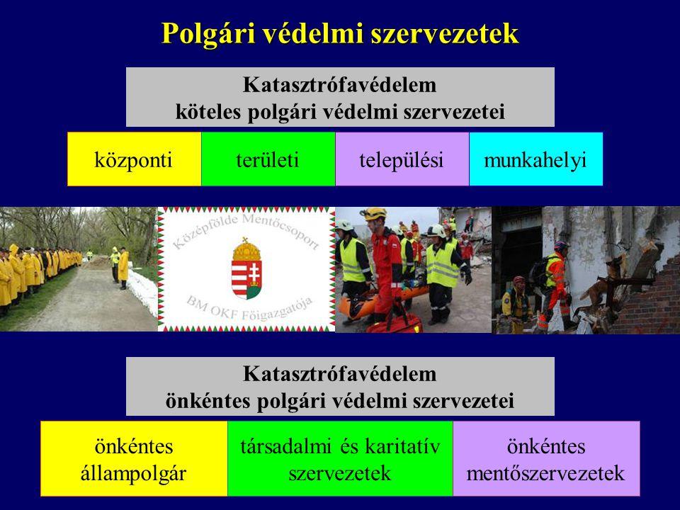 önkéntes állampolgár társadalmi és karitatív szervezetek Katasztrófavédelem önkéntes polgári védelmi szervezetei önkéntes mentőszervezetek központiter
