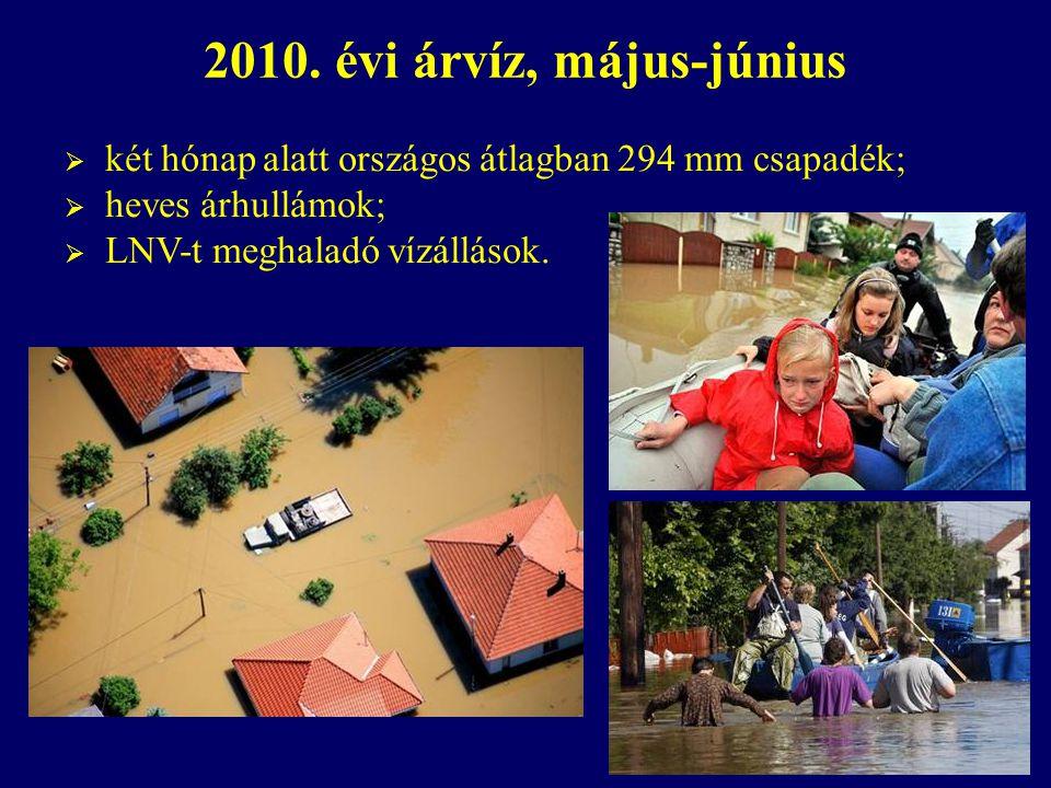 2010. évi árvíz, május-június  két hónap alatt országos átlagban 294 mm csapadék;  heves árhullámok;  LNV-t meghaladó vízállások.