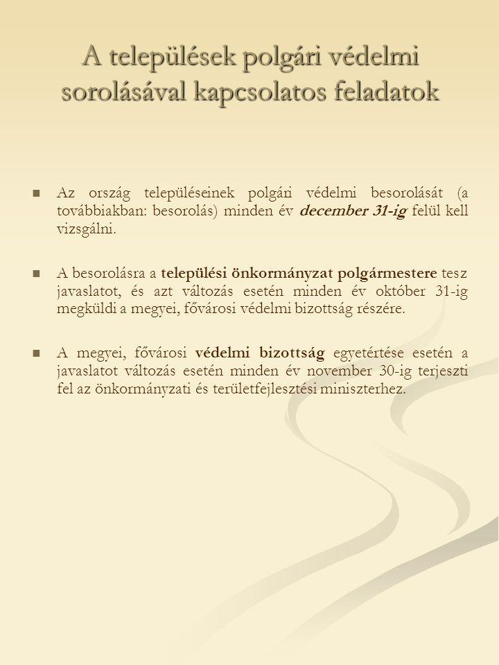 A települések polgári védelmi sorolásával kapcsolatos feladatok Az ország településeinek polgári védelmi besorolását (a továbbiakban: besorolás) minden év december 31-ig felül kell vizsgálni.