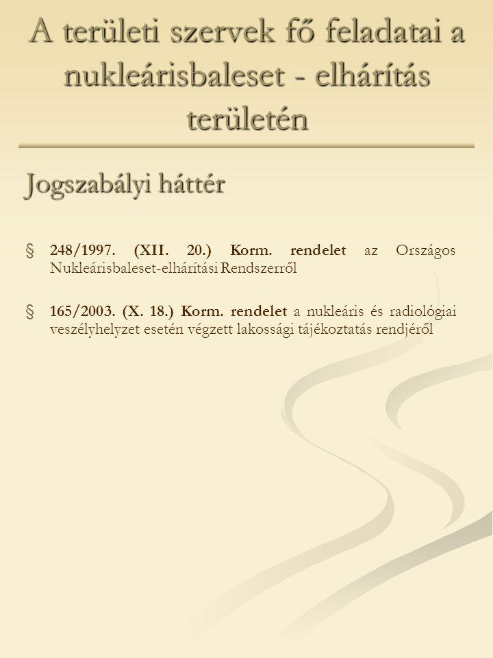 A területi szervek fő feladatai a nukleárisbaleset - elhárítás területén Jogszabályi háttér § §248/1997.