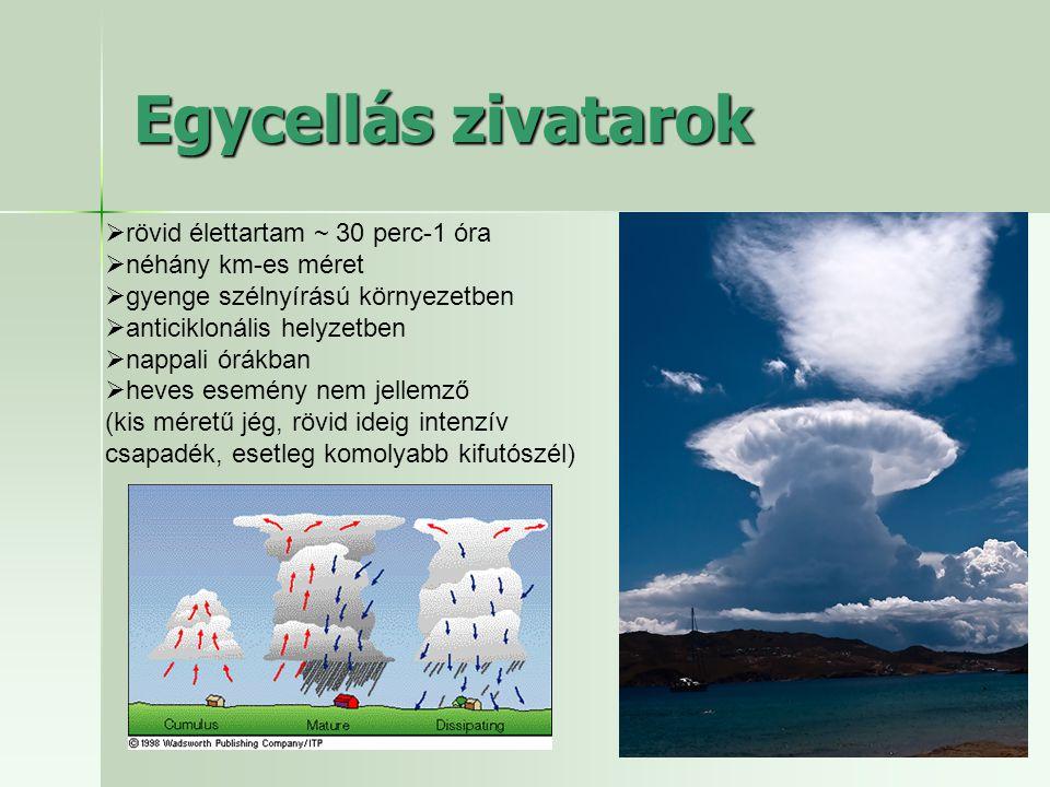Egycellás zivatarok  rövid élettartam ~ 30 perc-1 óra  néhány km-es méret  gyenge szélnyírású környezetben  anticiklonális helyzetben  nappali ór