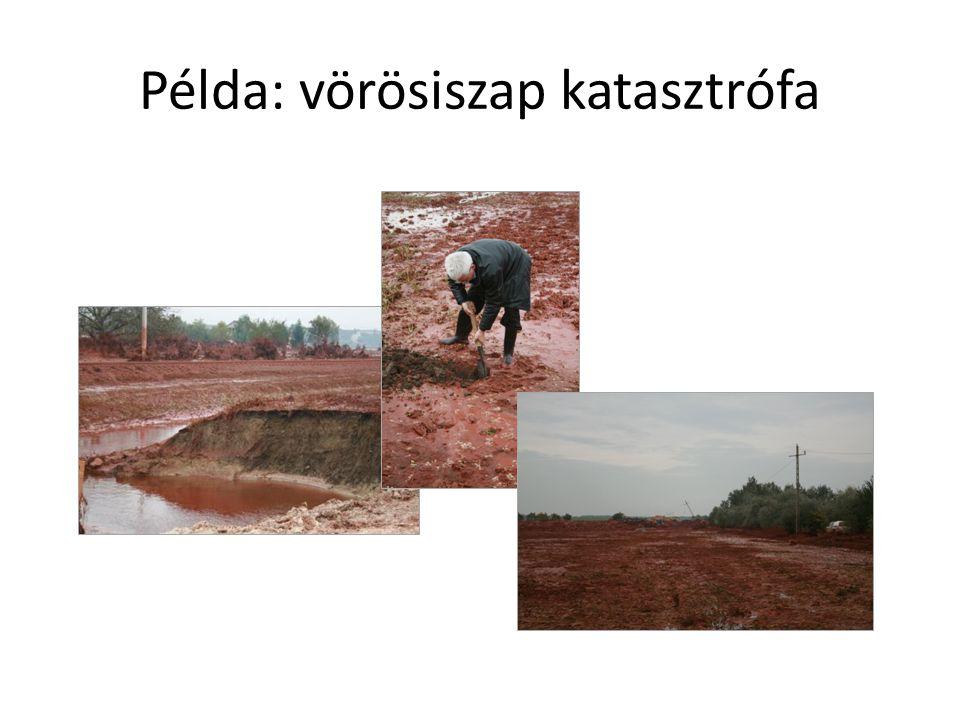 Példa: vörösiszap katasztrófa