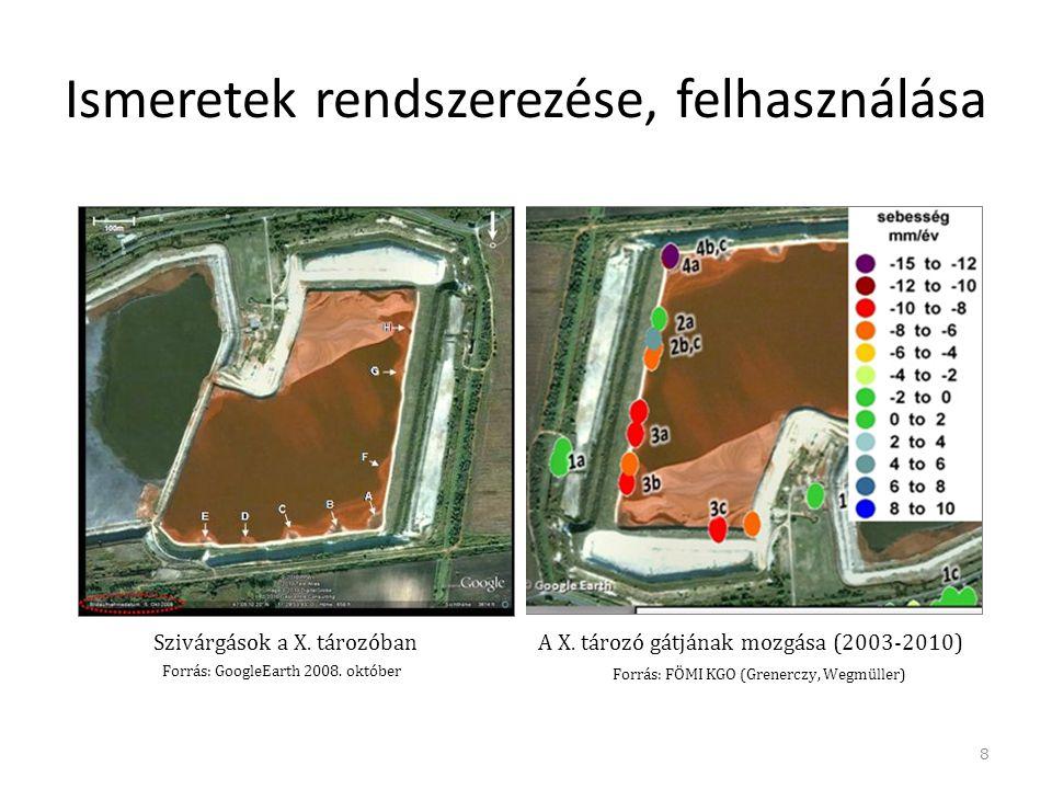 Ismeretek rendszerezése, felhasználása 8 Forrás: FÖMI KGO (Grenerczy, Wegmüller) A X.