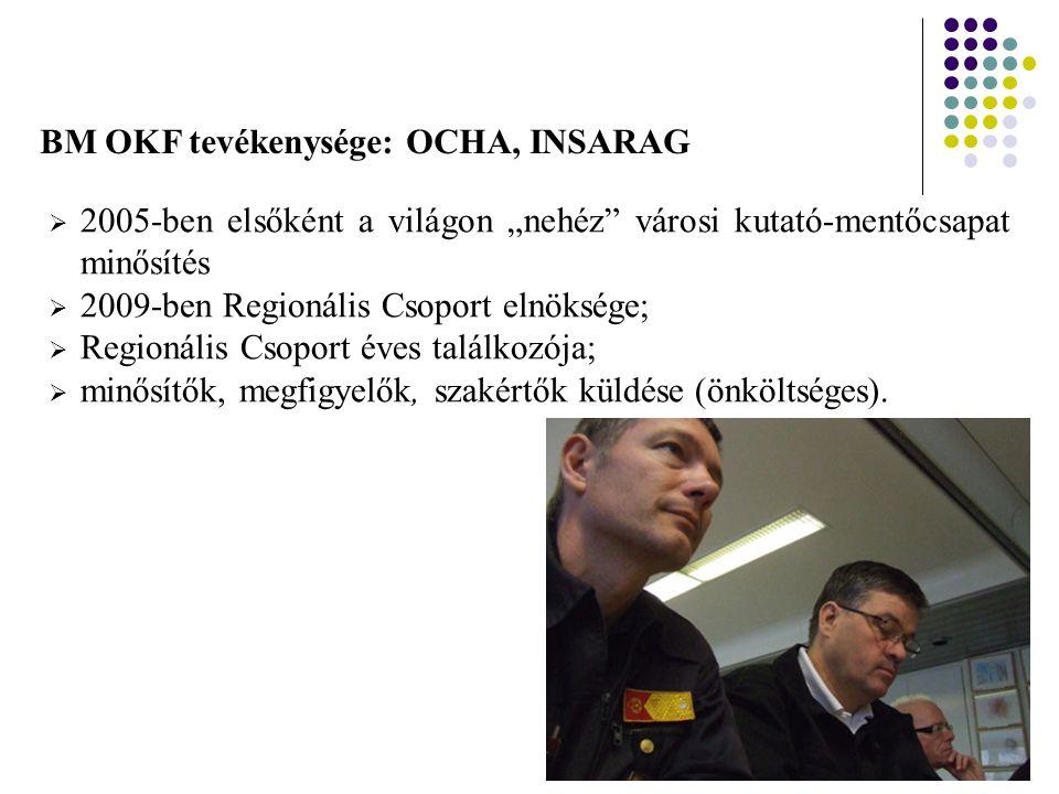 """BM OKF tevékenysége: OCHA, INSARAG  2005-ben elsőként a világon """"nehéz városi kutató-mentőcsapat minősítés  2009-ben Regionális Csoport elnöksége;  Regionális Csoport éves találkozója;  minősítők, megfigyelők, szakértők küldése (önköltséges)."""
