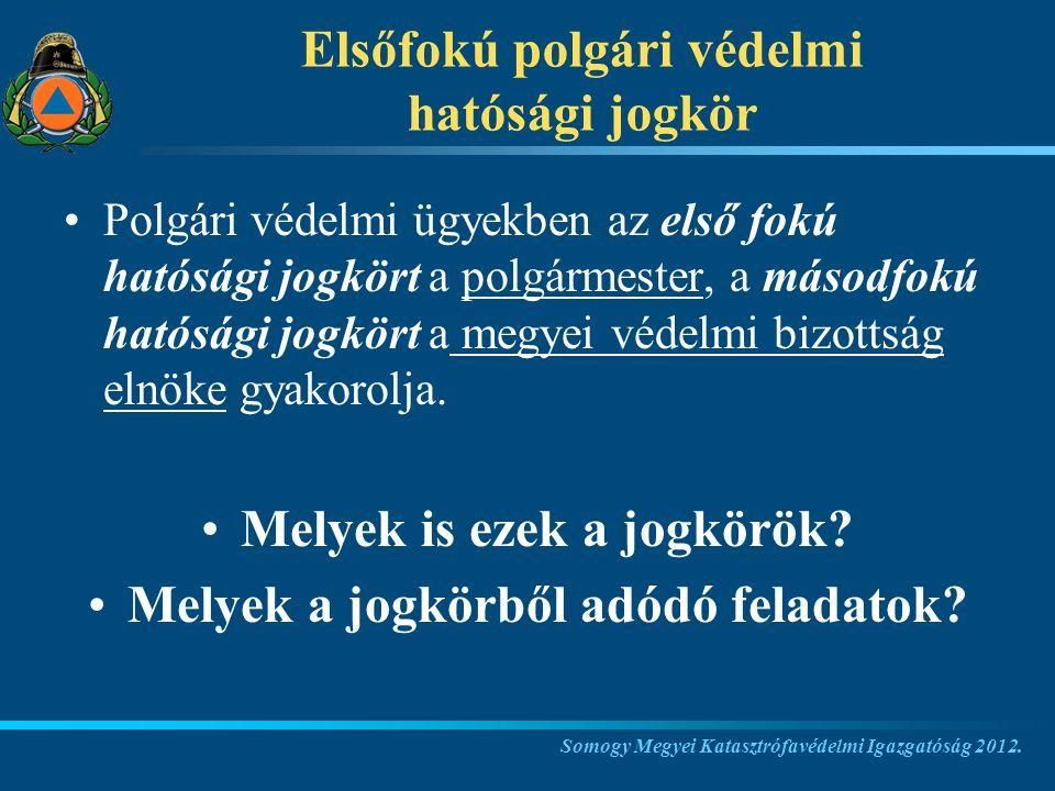 Polgári védelmi kötelezettség Magyarország Alaptörvényének XXXI.