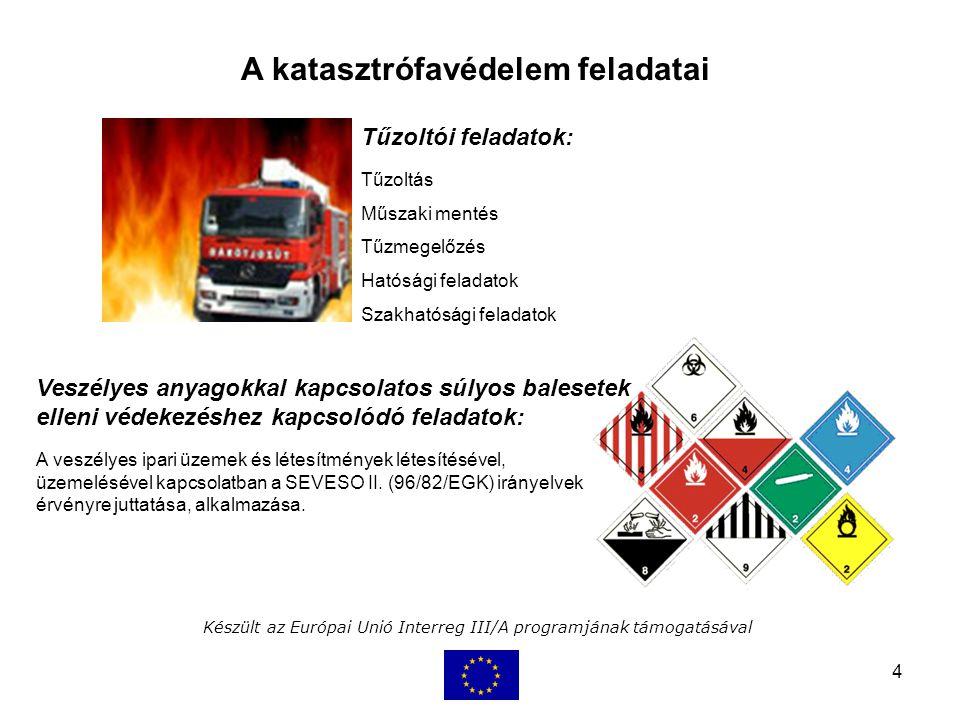 4 Készült az Európai Unió Interreg III/A programjának támogatásával A katasztrófavédelem feladatai Tűzoltói feladatok: Veszélyes anyagokkal kapcsolatos súlyos balesetek elleni védekezéshez kapcsolódó feladatok: A veszélyes ipari üzemek és létesítmények létesítésével, üzemelésével kapcsolatban a SEVESO II.