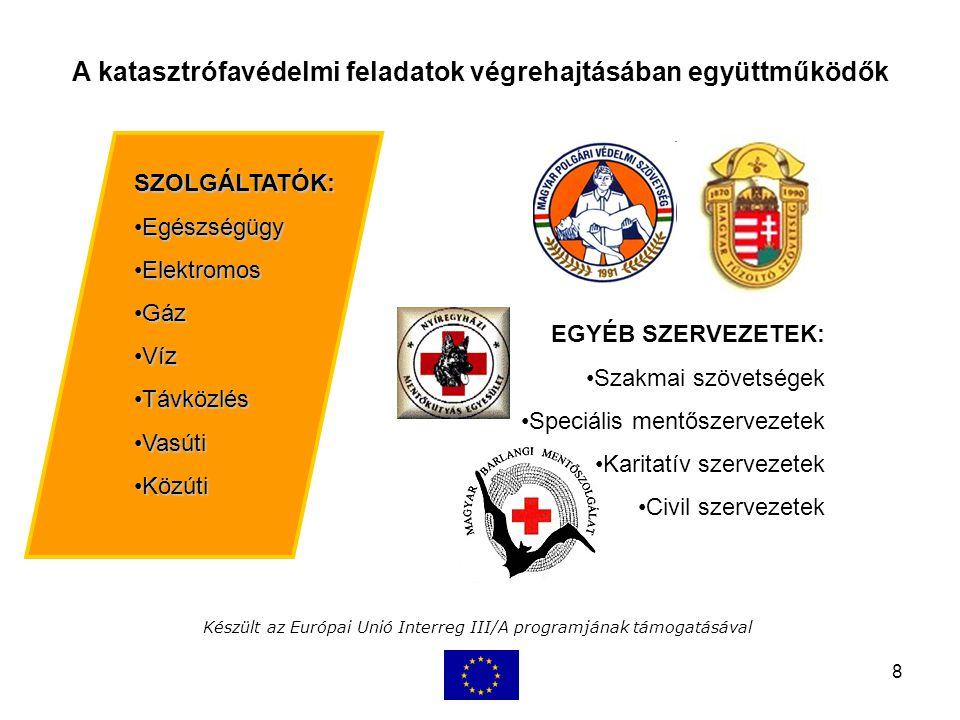 8 Készült az Európai Unió Interreg III/A programjának támogatásával A katasztrófavédelmi feladatok végrehajtásában együttműködők SZOLGÁLTATÓK: EgészségügyEgészségügy ElektromosElektromos GázGáz VízVíz TávközlésTávközlés VasútiVasúti KözútiKözúti EGYÉB SZERVEZETEK: Szakmai szövetségek Speciális mentőszervezetek Karitatív szervezetek Civil szervezetek