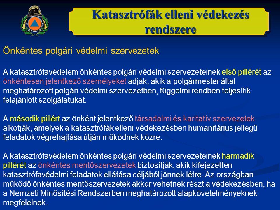 Katasztrófák elleni védekezés rendszere Önkéntes polgári védelmi szervezetek A katasztrófavédelem önkéntes polgári védelmi szervezeteinek első pilléré