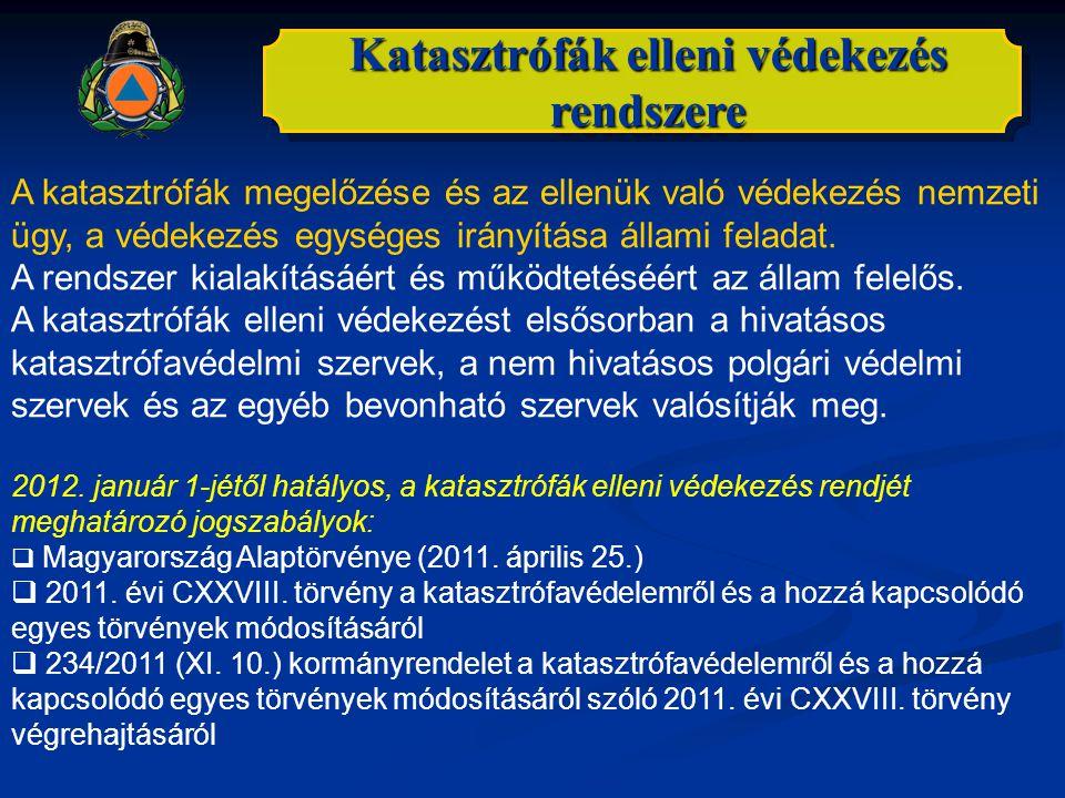 Katasztrófák elleni védekezés rendszere  2011.évi CXIII.