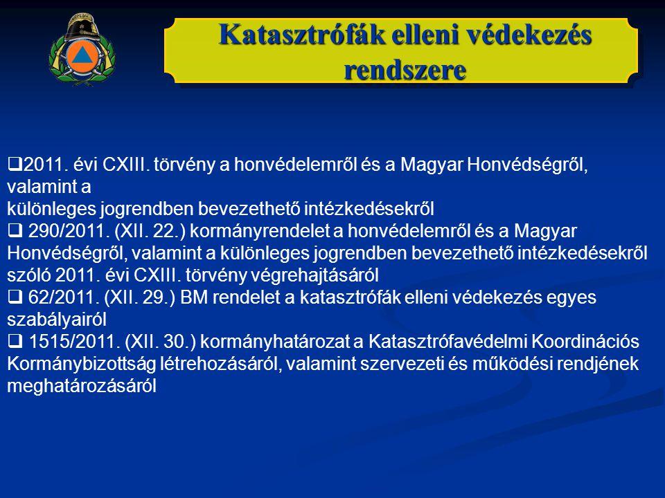 Katasztrófák elleni védekezés rendszere  2011. évi CXIII. törvény a honvédelemről és a Magyar Honvédségről, valamint a különleges jogrendben bevezeth