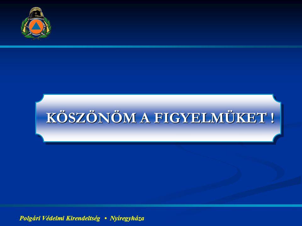 Polgári Védelmi Kirendeltség Nyíregyháza KÖSZÖNÖM A FIGYELMÜKET !